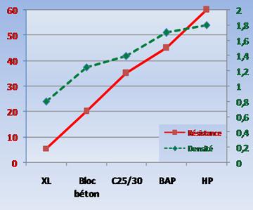Béton-léger-structurel-1